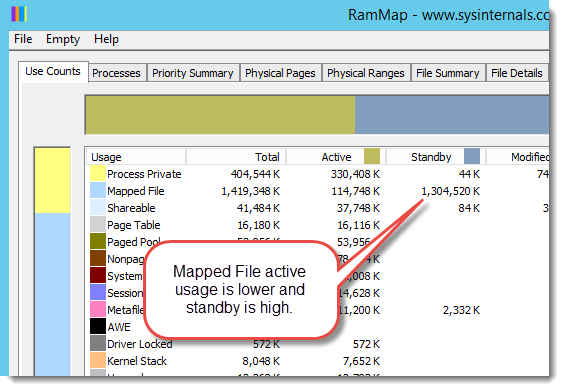 RAMMAP Mapped Files Standby Usage